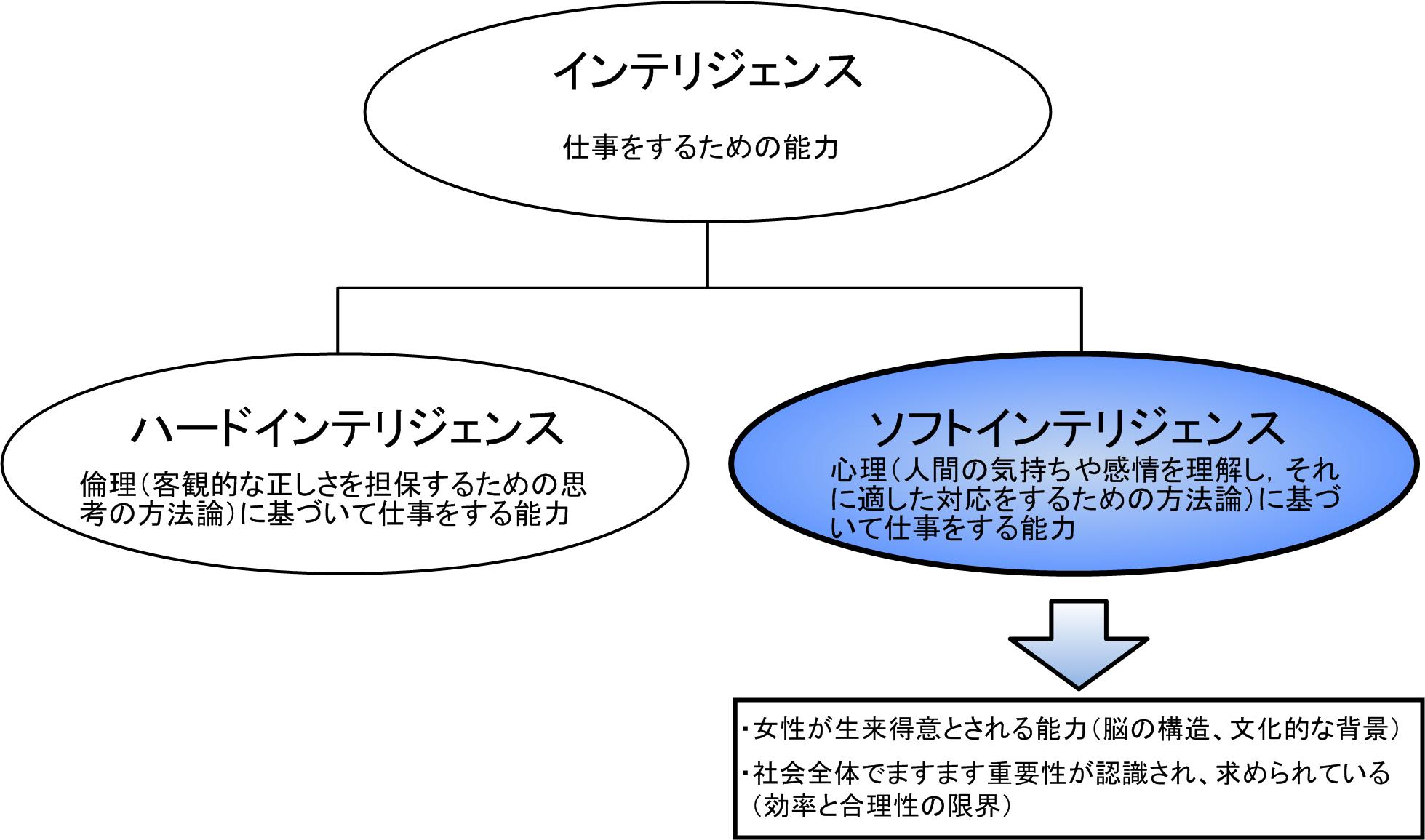 ソフト説明.png