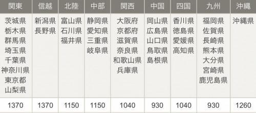 58BBD3C5-C802-47A4-832D-A0709716EE02.jpeg