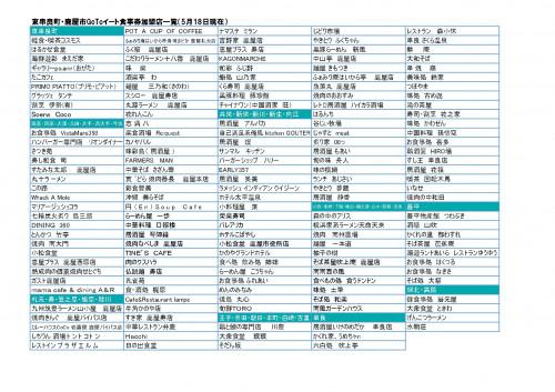 登録店チラシ形式 【最新】_page-0001.jpg