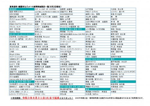 登録店チラシ形式 【最新】_page-0001 (3).jpg