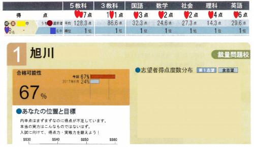道コンデータ2-1.jpg