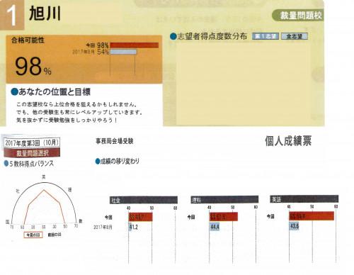 道コンデータ1-3.png