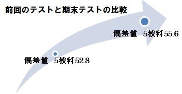 2018年期末テスト結果 5.jpg