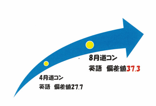 2018年8月道コン1.jpg