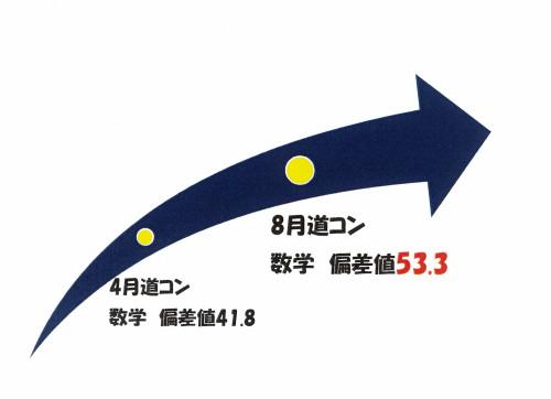 2018年8月道コン3.jpg
