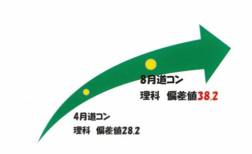 2018年8月道コン4.jpg