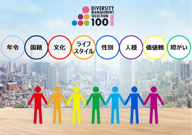4_多様性個の重視.png