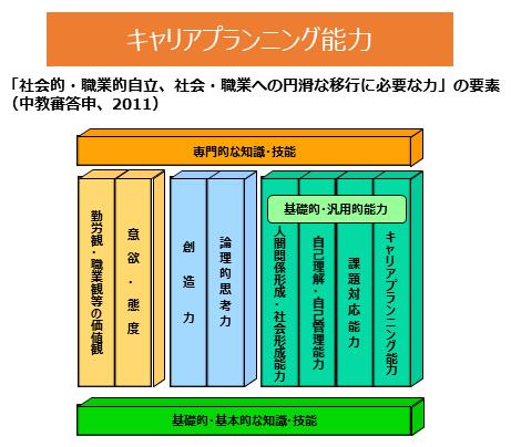 5_キャリア教育の浸透.png