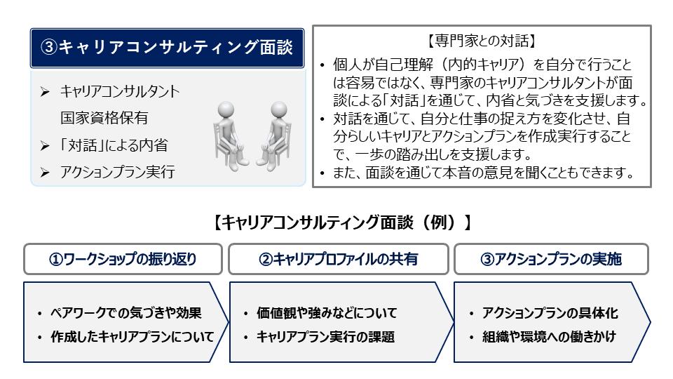 キャリアコンサルティング面談.png