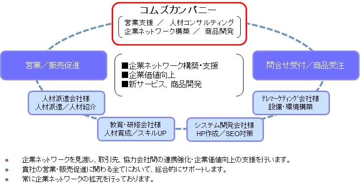 ビジネスモデル①.png