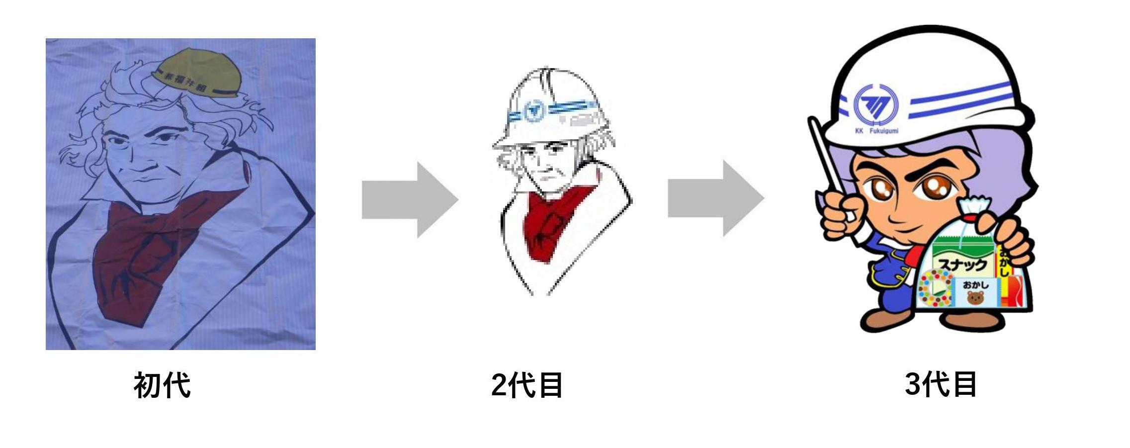 べんちゃんの歴史 最新.jpg