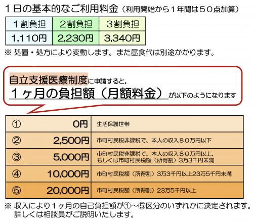 デイケア料金(2021.02.26).jpg