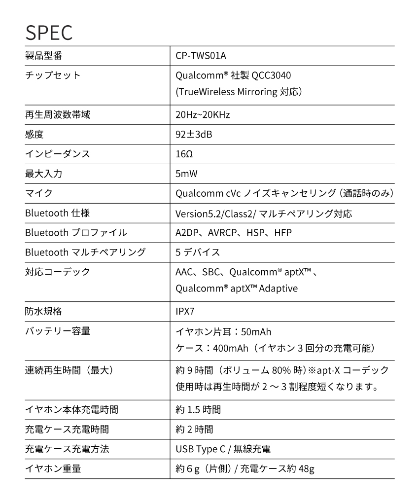 gbp_lp_otoani_4.jpg