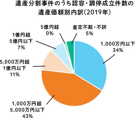 円グラフ75.png
