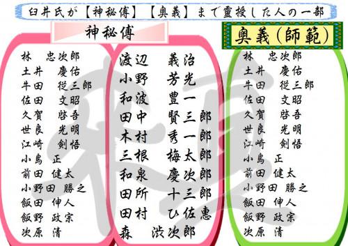 臼井氏が神秘傅・奥義まで靈授した人の一部.JPG