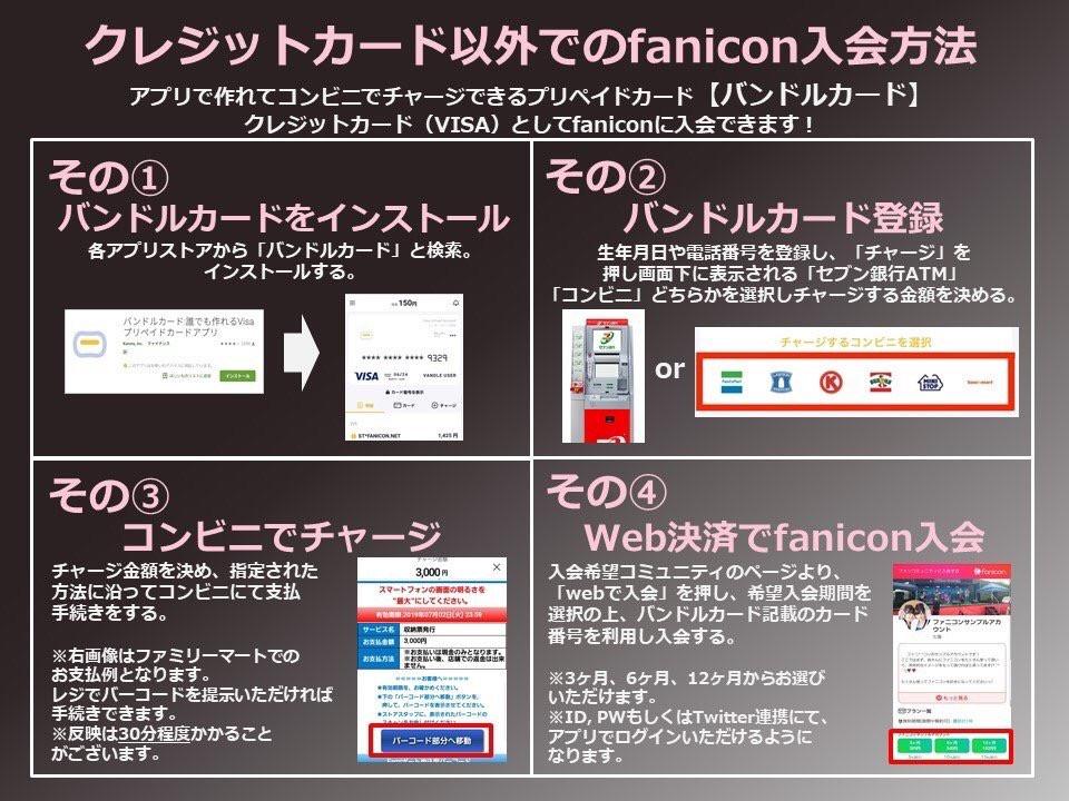 バンドルカード入会方法.jpg