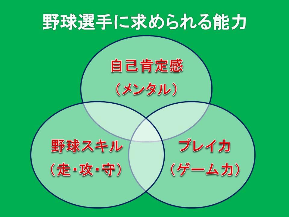 S&Sコミュニケーションズ