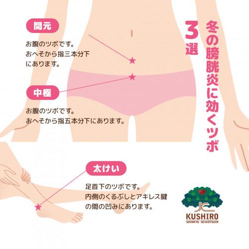 ツボ 膀胱 炎
