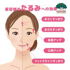 美容鍼施術でたるみ・シワ・シミ・クマ・肌荒れに効果があるワケとは?③