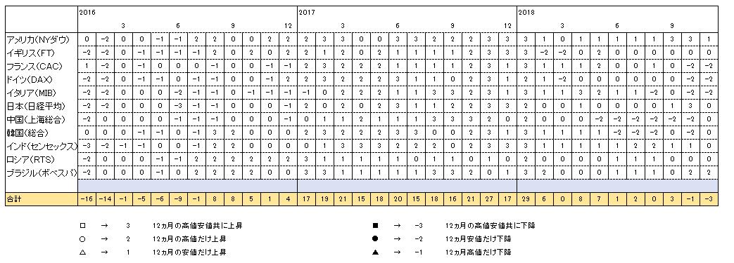 トレンド11(2).png