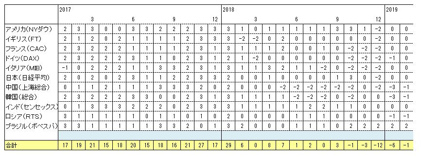 201902トレンド合計.png