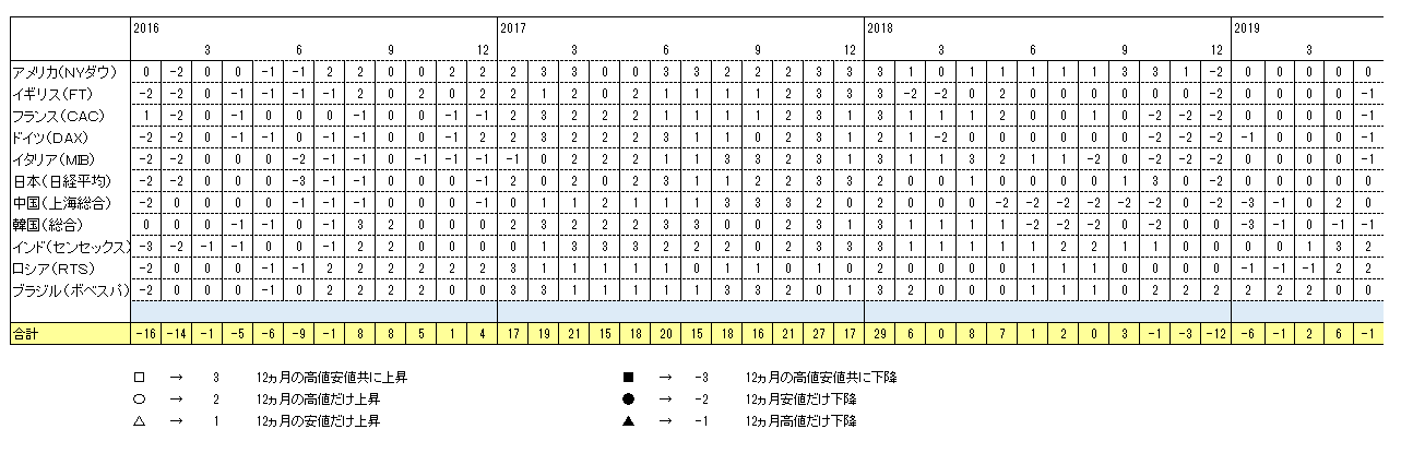 2019-06-05 (1).png