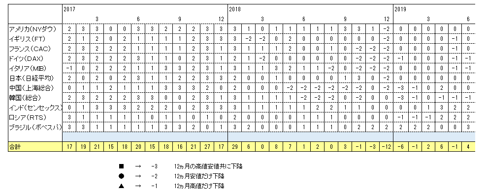 2019-07-12 (1).png