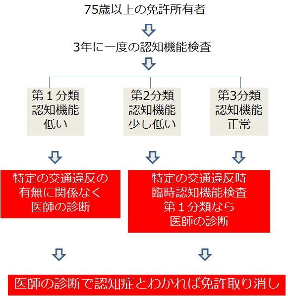 改正道路交通法.jpg