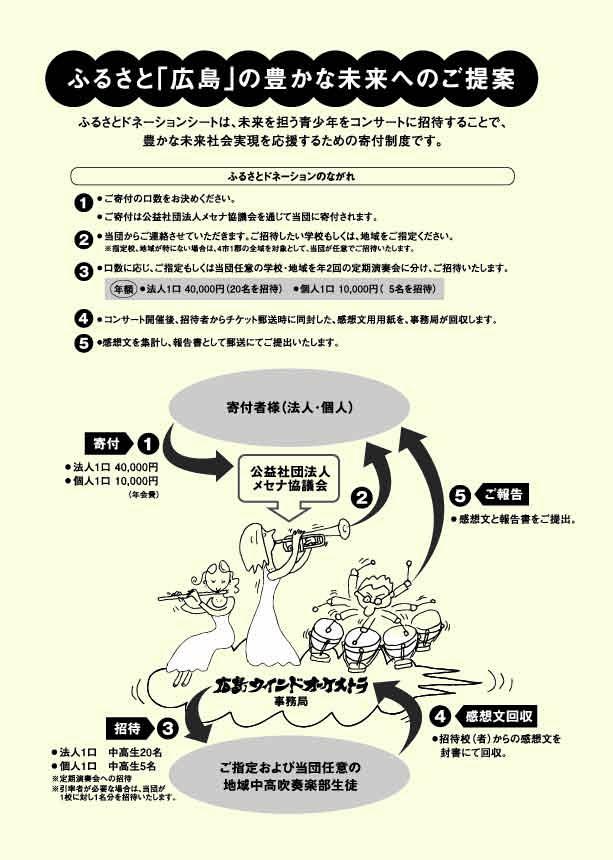 ドネーションデザイン.jpg