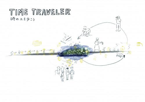 timetraveler_最新.jpg
