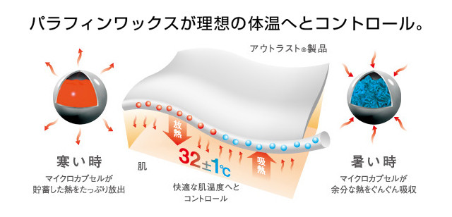 アウトラスト説明 マクアケ本文用2.jpg