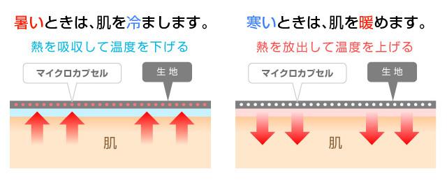 アウトラスト説明 マクアケ本文用1.jpg