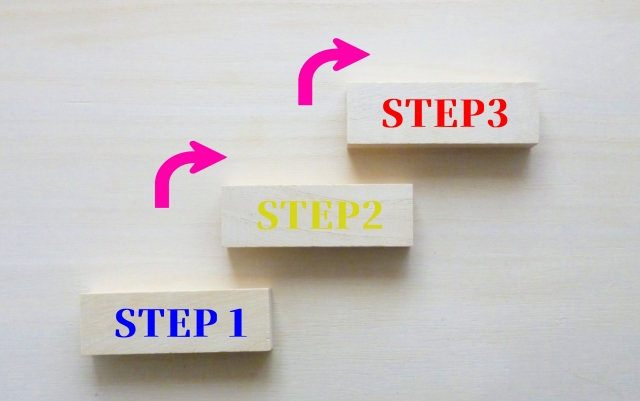 3 steps to pass