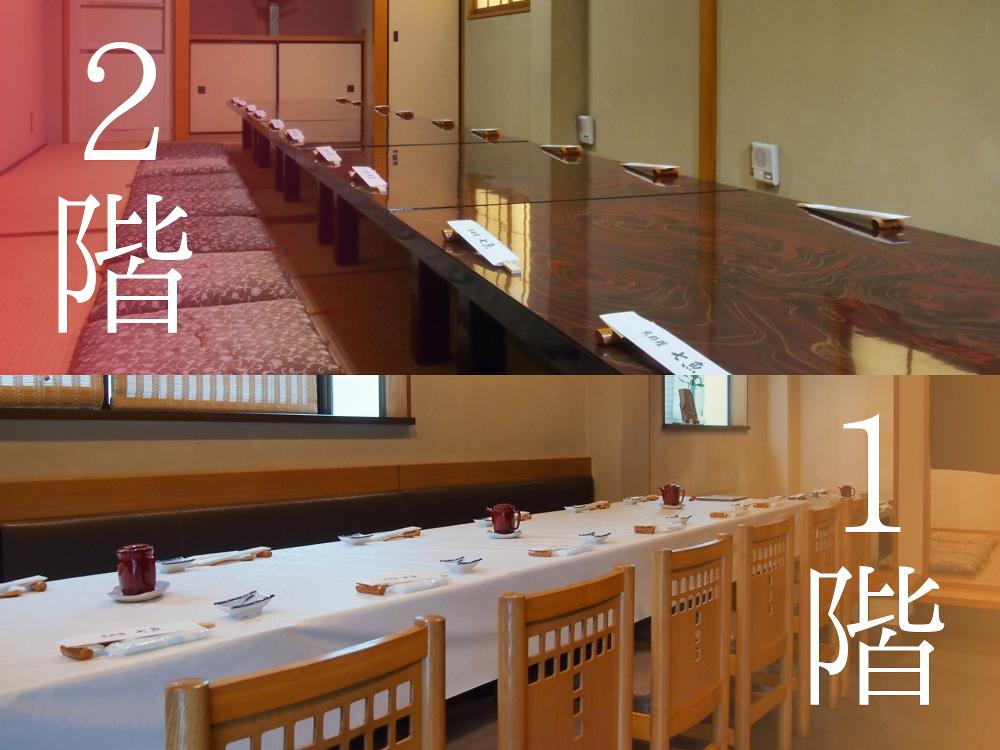【お斎】七魚で法事の食事会【二組】