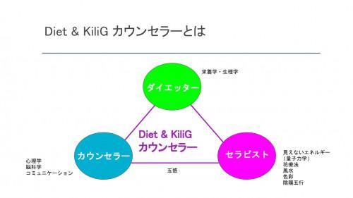Diet & KiliG カウンセラーとは.jpg