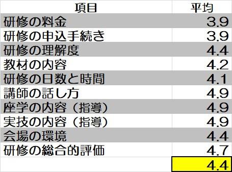 ふくろうアンケート.jpg