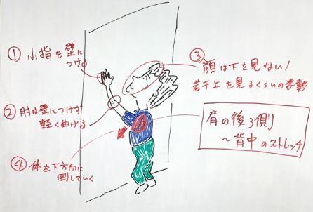 広背筋スト.JPG