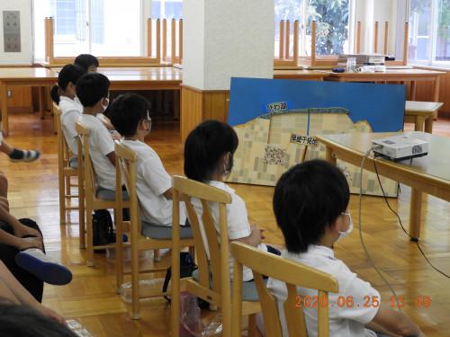 2020年6月25日 びわ北小学校4年生総合学習