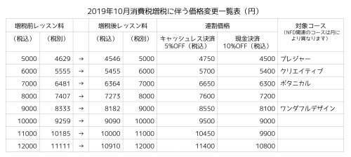 2019年10月消費税増税に伴う価格変更等のお知らせ.jpg