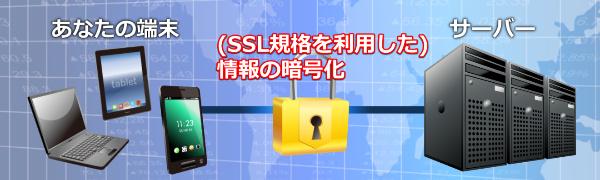 SSLの図解説明をした画像。スマホ、タブレット、パソコンとサーバーをつなぐ間に鍵の画像