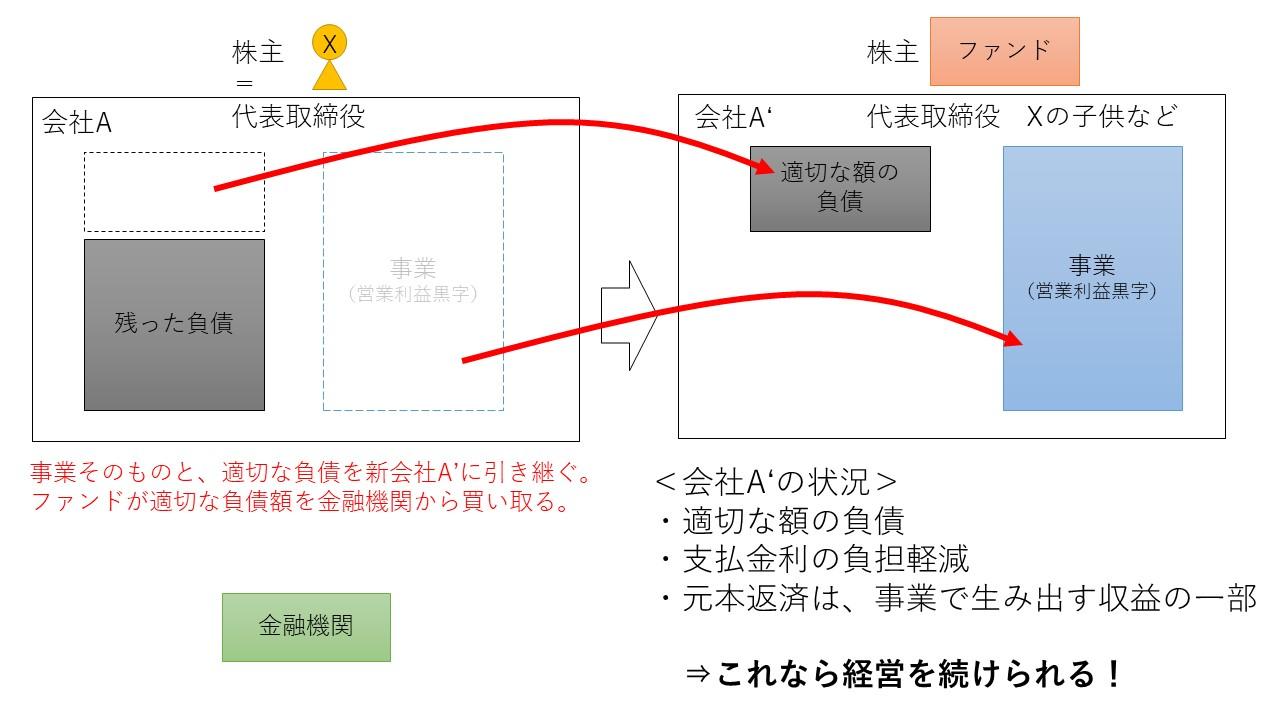 ファンド2.jpg