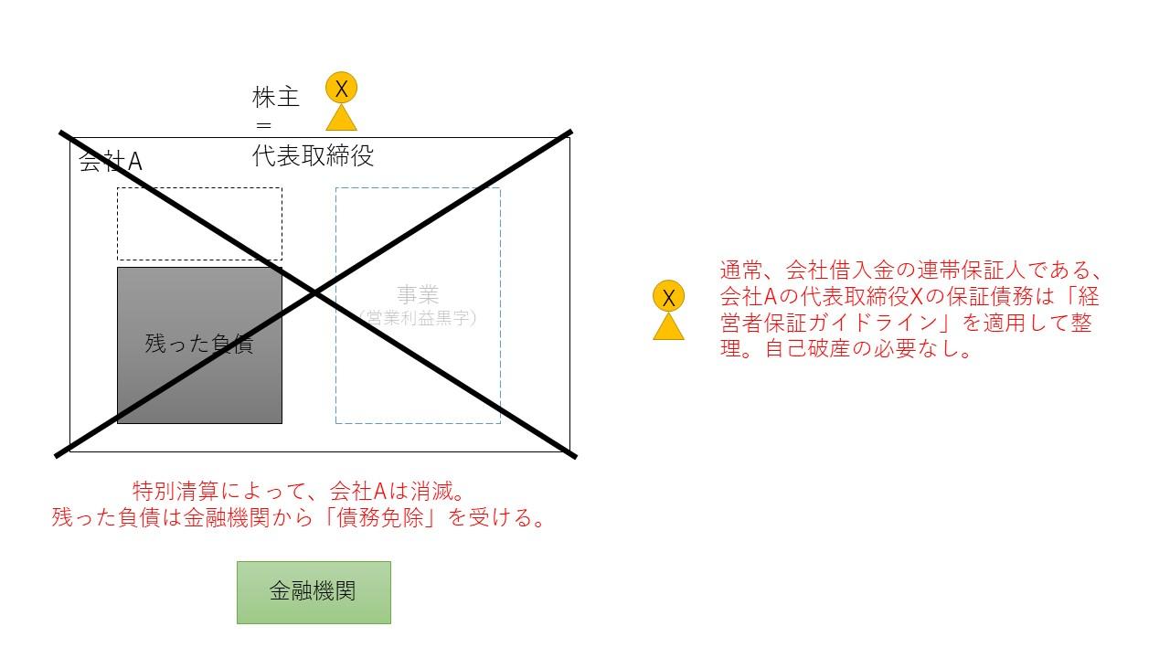 ファンド3.jpg