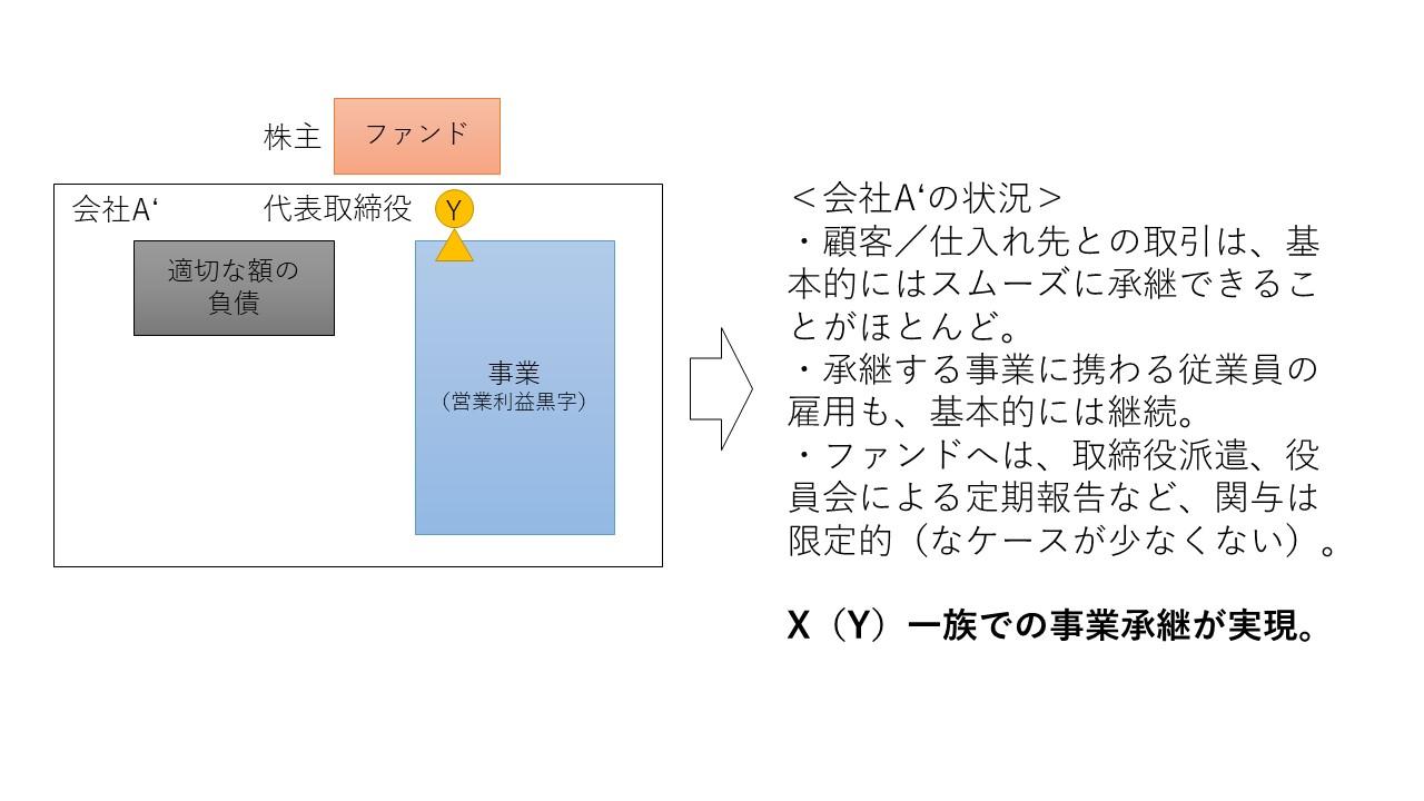 ファンド4.jpg