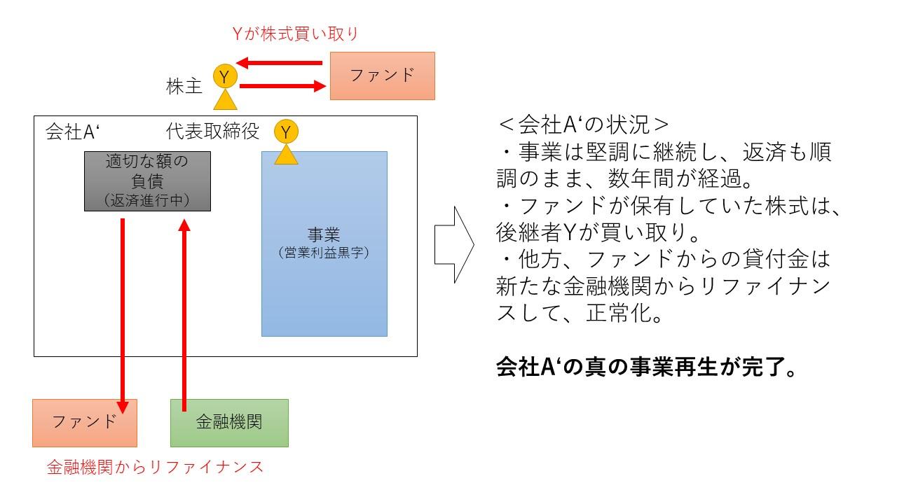 ファンド5.jpg