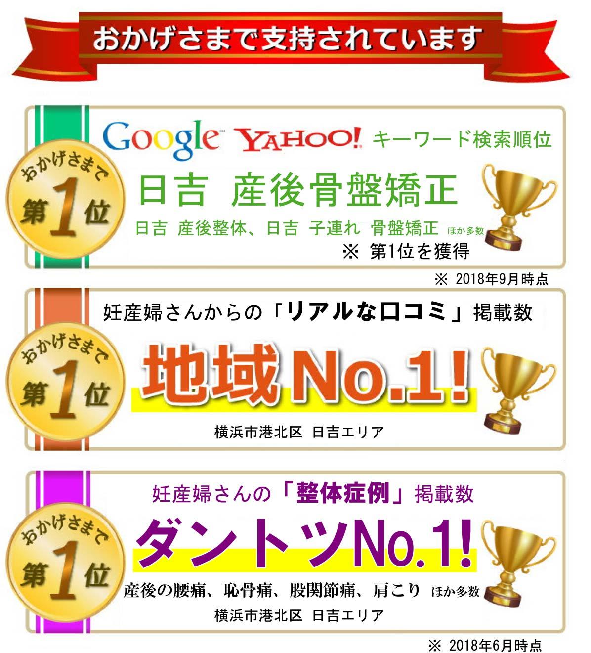 Googleno1sango.jpg