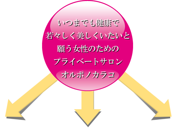 川崎区で女性専用のエステなら「オルポノカラコ」