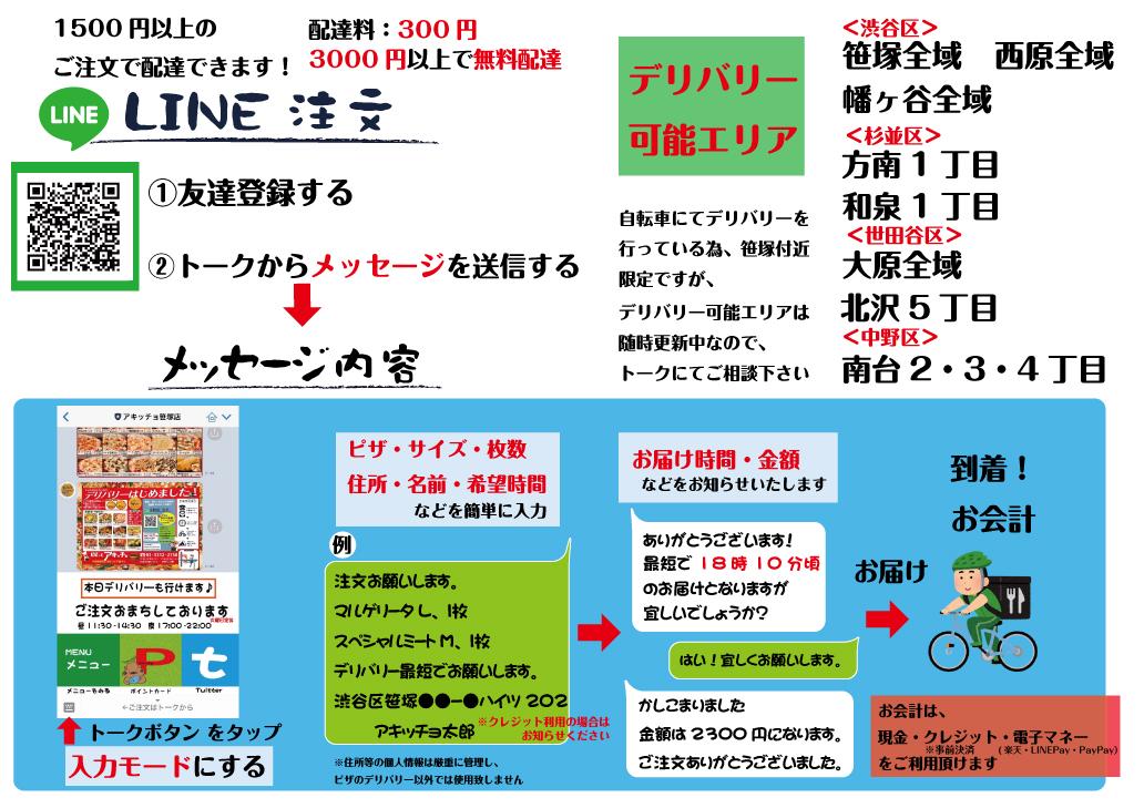 笹塚デリバリー補助説明文.jpg