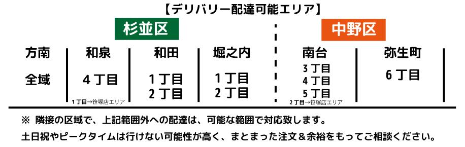 方南配達可能エリア.jpg