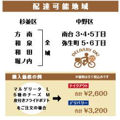 方南アキッチョ配達範囲_03.jpg