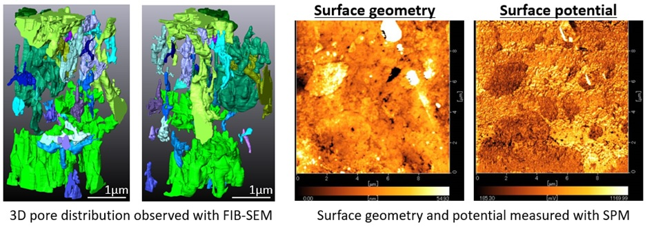コンクリートの微視的特性の分析 Analysis of pore structure & microscopic properties of concrete